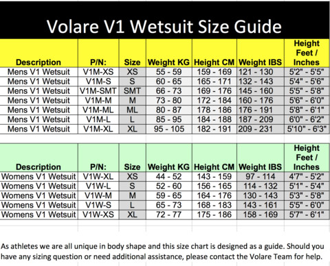af40fe1497261 The Volare V1 wetsuit is designed specifically for swimming and triathlon.  Its neon yellow arms and leg panels make the suit highly visible in the  water.